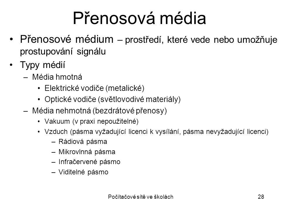 Přenosová média Přenosové médium – prostředí, které vede nebo umožňuje prostupování signálu Typy médií –Média hmotná Elektrické vodiče (metalické) Opt