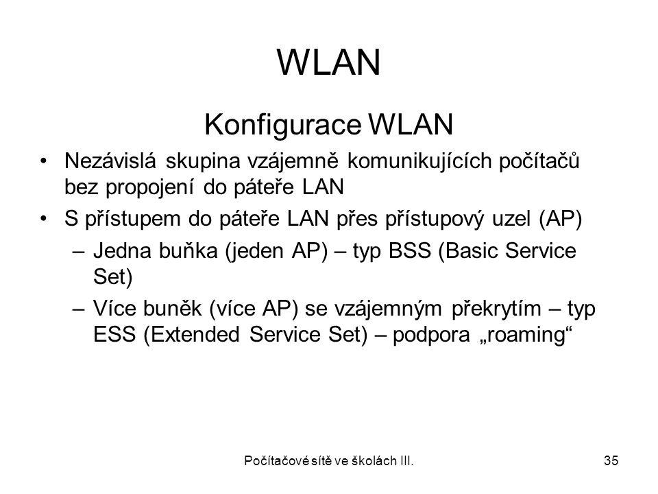 WLAN Počítačové sítě ve školách III.35 Konfigurace WLAN Nezávislá skupina vzájemně komunikujících počítačů bez propojení do páteře LAN S přístupem do