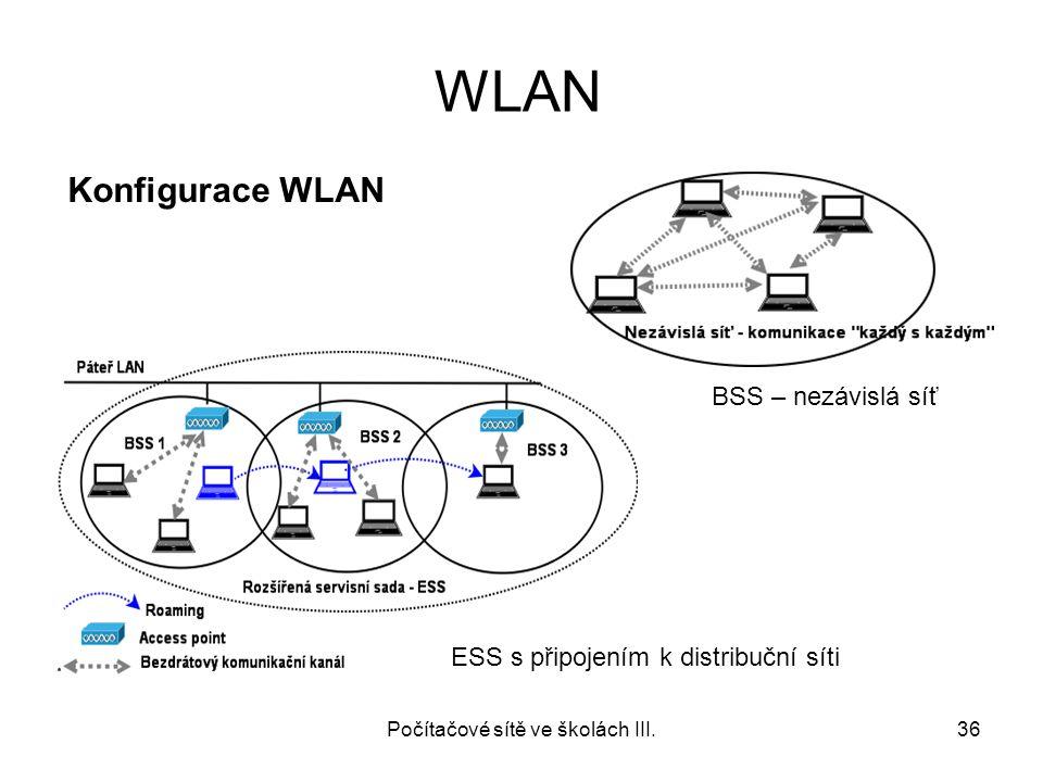 WLAN Počítačové sítě ve školách III.36 Konfigurace WLAN BSS – nezávislá síť ESS s připojením k distribuční síti