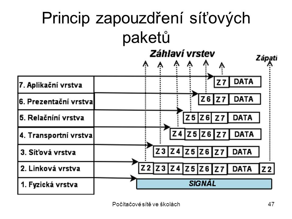 Počítačové sítě ve školách47 Princip zapouzdření síťových paketů