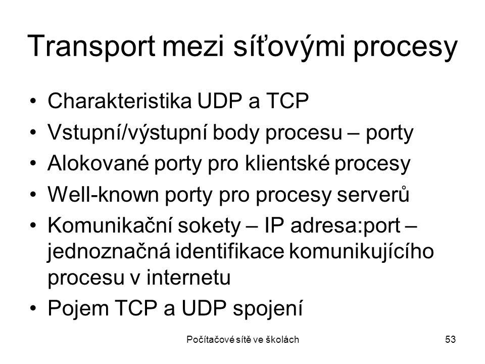 Transport mezi síťovými procesy Charakteristika UDP a TCP Vstupní/výstupní body procesu – porty Alokované porty pro klientské procesy Well-known porty