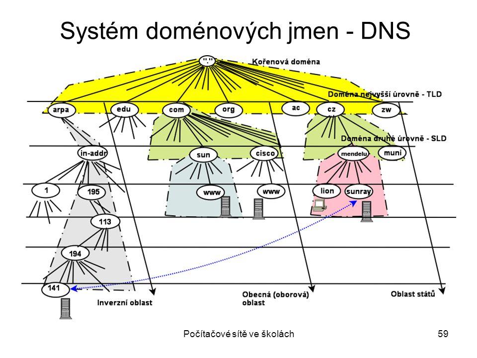 Počítačové sítě ve školách59 Systém doménových jmen - DNS