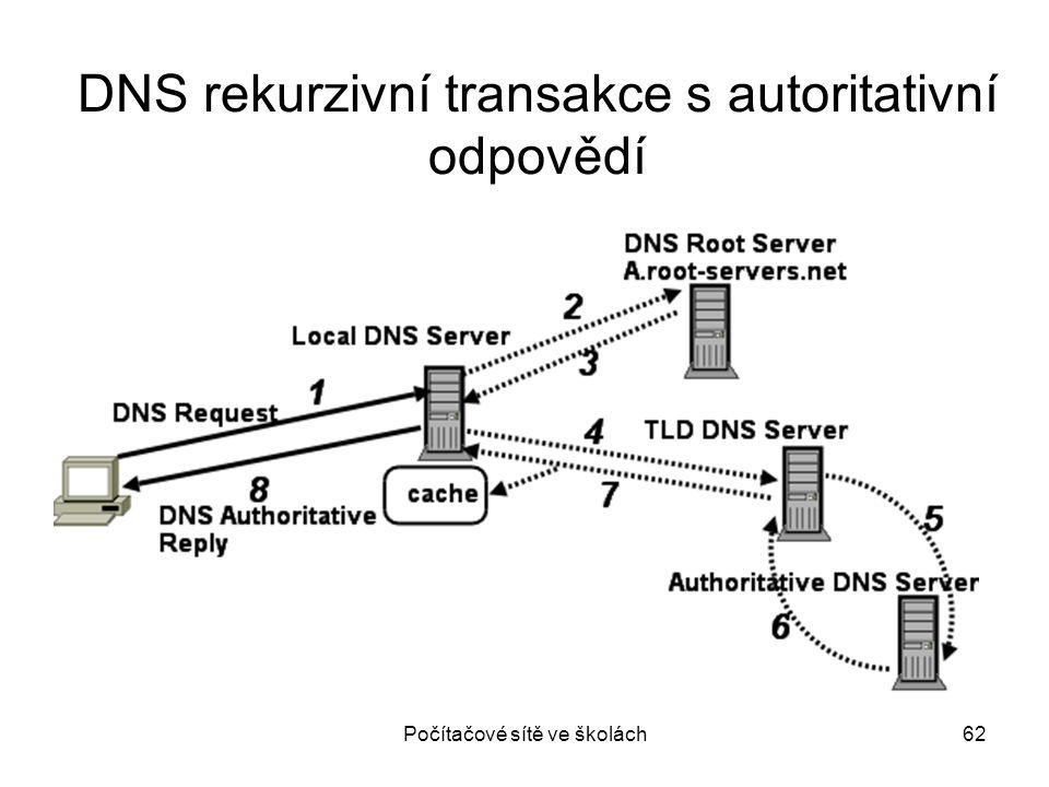 Počítačové sítě ve školách62 DNS rekurzivní transakce s autoritativní odpovědí