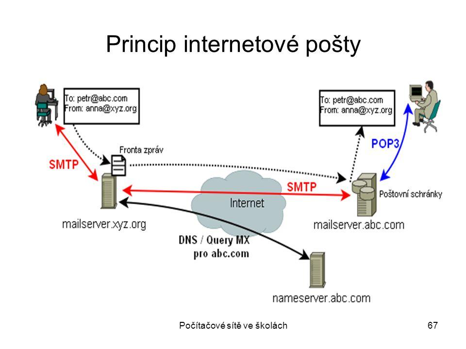 Počítačové sítě ve školách67 Princip internetové pošty