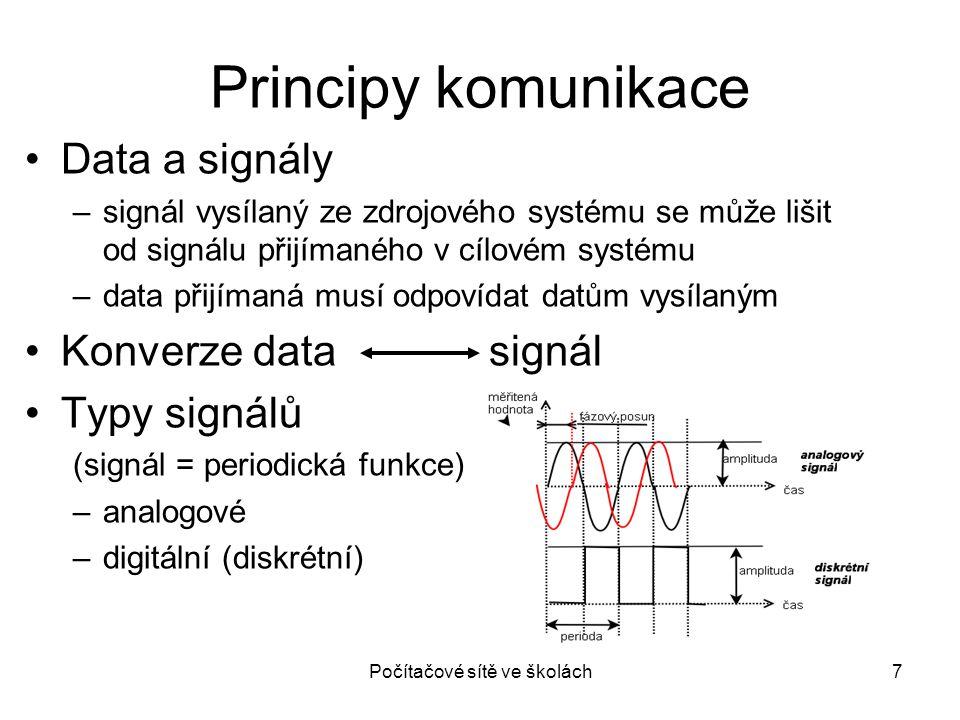 Přenosová média Přenosové médium – prostředí, které vede nebo umožňuje prostupování signálu Typy médií –Média hmotná Elektrické vodiče (metalické) Optické vodiče (světlovodivé materiály) –Média nehmotná (bezdrátové přenosy) Vakuum (v praxi nepoužitelné) Vzduch (pásma vyžadující licenci k vysílání, pásma nevyžadující licenci) –Rádiová pásma –Mikrovlnná pásma –Infračervené pásmo –Viditelné pásmo Počítačové sítě ve školách28