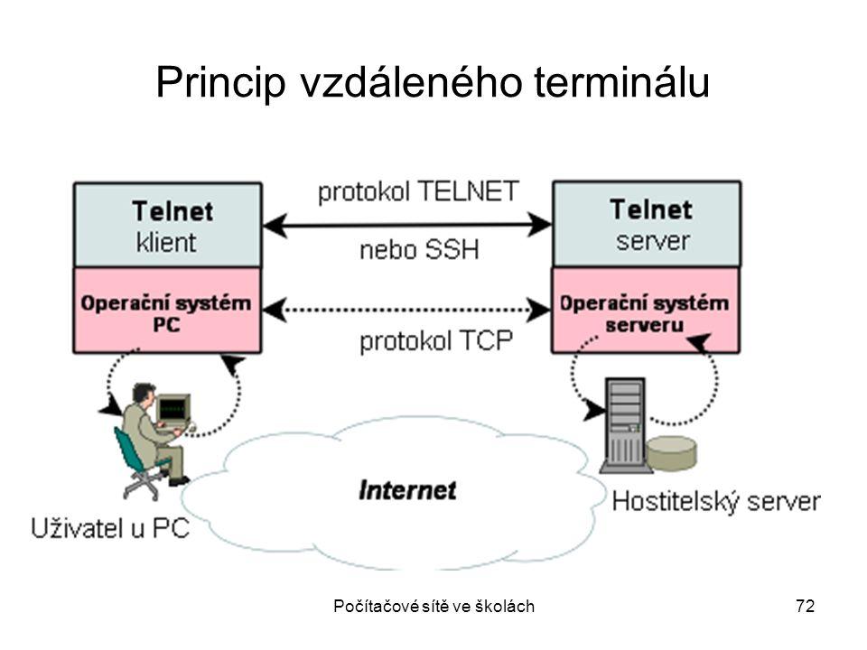 Počítačové sítě ve školách72 Princip vzdáleného terminálu