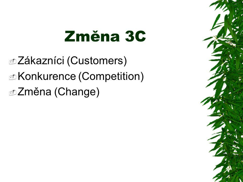 Změna 3C  Zákazníci (Customers)  Konkurence (Competition)  Změna (Change)