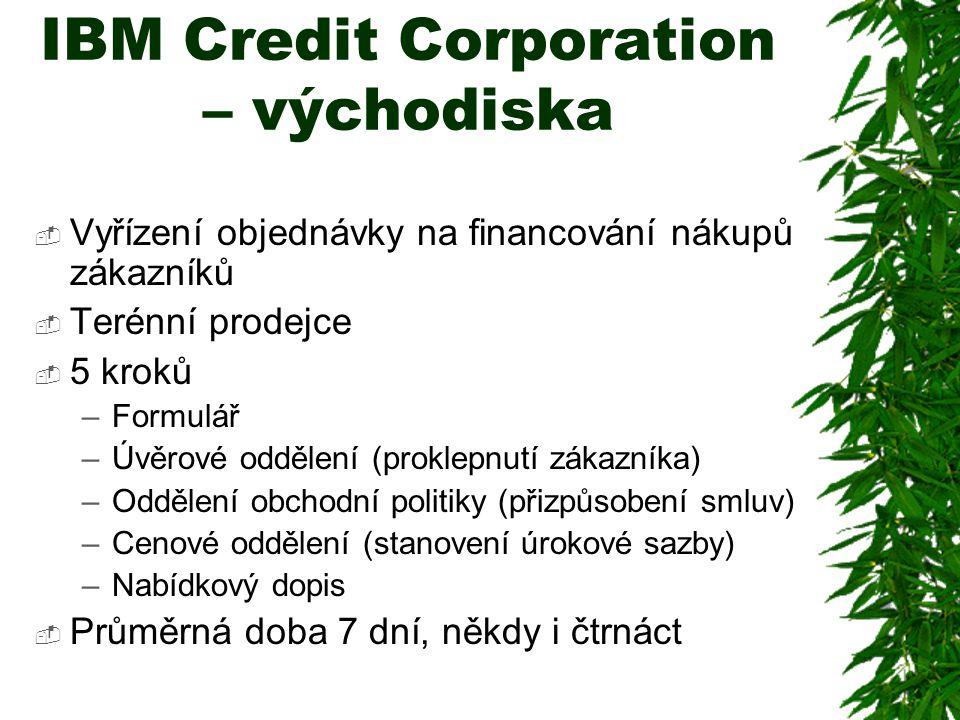 IBM Credit Corporation – východiska  Vyřízení objednávky na financování nákupů zákazníků  Terénní prodejce  5 kroků –Formulář –Úvěrové oddělení (proklepnutí zákazníka) –Oddělení obchodní politiky (přizpůsobení smluv) –Cenové oddělení (stanovení úrokové sazby) –Nabídkový dopis  Průměrná doba 7 dní, někdy i čtrnáct