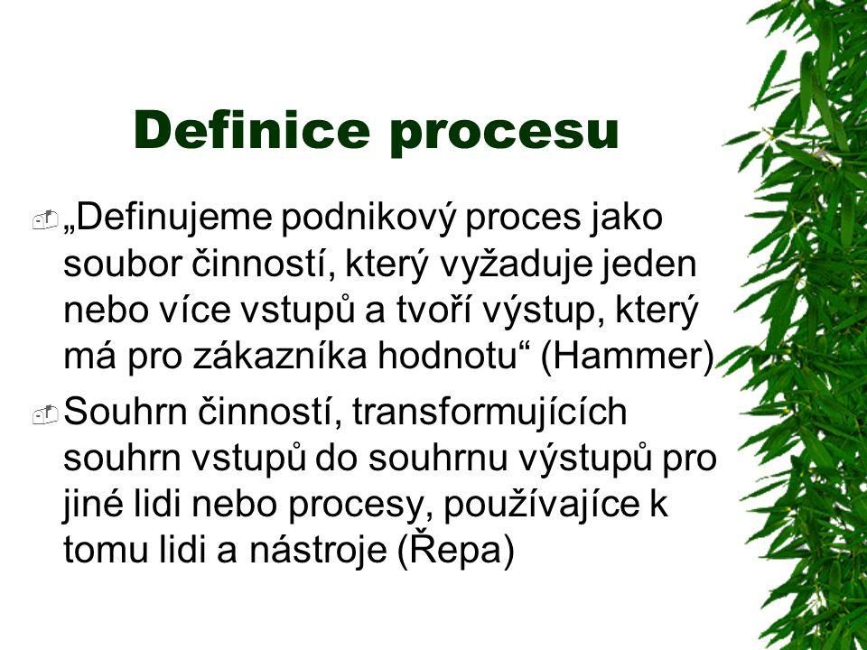 """Definice procesu  """"Definujeme podnikový proces jako soubor činností, který vyžaduje jeden nebo více vstupů a tvoří výstup, který má pro zákazníka hodnotu (Hammer)  Souhrn činností, transformujících souhrn vstupů do souhrnu výstupů pro jiné lidi nebo procesy, používajíce k tomu lidi a nástroje (Řepa)"""