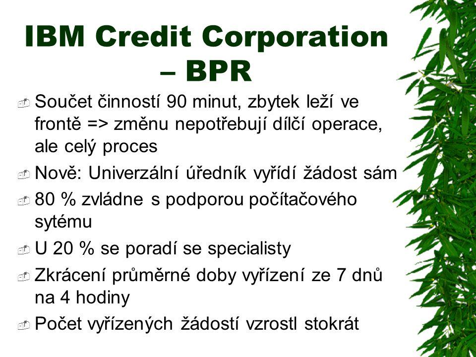 IBM Credit Corporation – BPR  Součet činností 90 minut, zbytek leží ve frontě => změnu nepotřebují dílčí operace, ale celý proces  Nově: Univerzální úředník vyřídí žádost sám  80 % zvládne s podporou počítačového sytému  U 20 % se poradí se specialisty  Zkrácení průměrné doby vyřízení ze 7 dnů na 4 hodiny  Počet vyřízených žádostí vzrostl stokrát