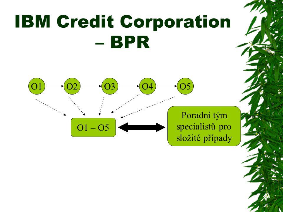 IBM Credit Corporation – BPR O1O2O3O4O5 O1 – O5 Poradní tým specialistů pro složité případy
