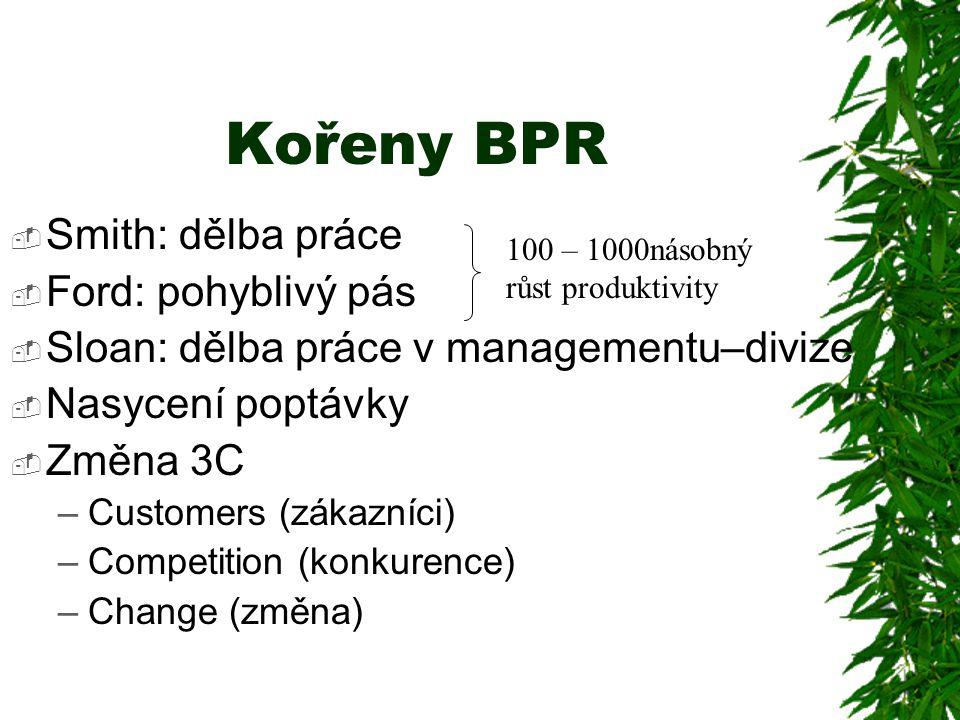 Kořeny BPR  Smith: dělba práce  Ford: pohyblivý pás  Sloan: dělba práce v managementu–divize  Nasycení poptávky  Změna 3C –Customers (zákazníci) –Competition (konkurence) –Change (změna) 100 – 1000násobný růst produktivity