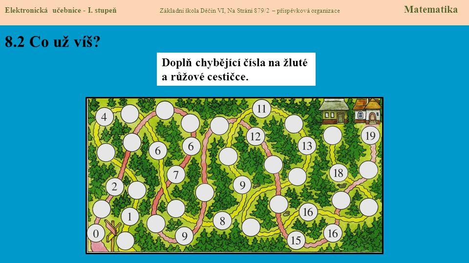 8.3 Nové termíny a názvy Elektronická učebnice - I.