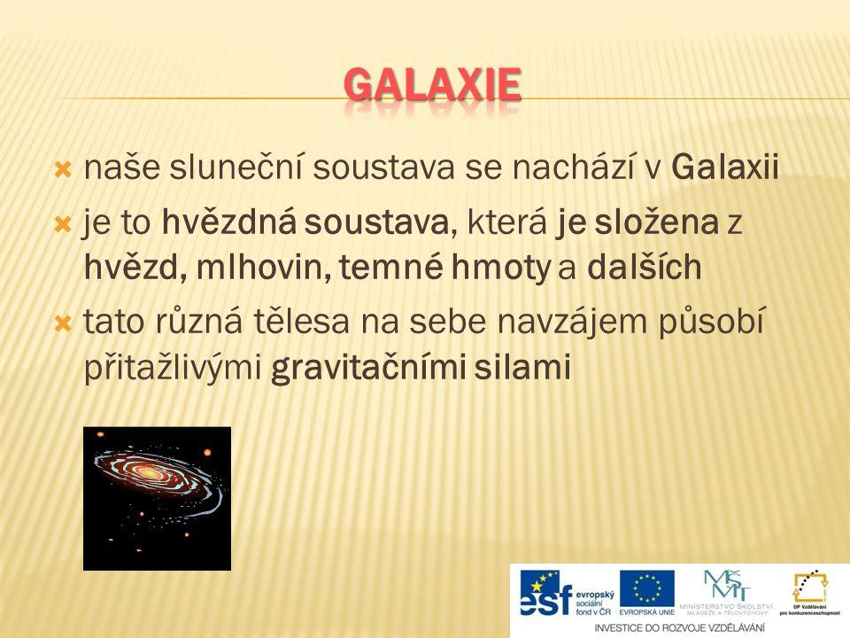  naše sluneční soustava se nachází v Galaxii  je to hvězdná soustava, která je složena z hvězd, mlhovin, temné hmoty a dalších  tato různá tělesa n