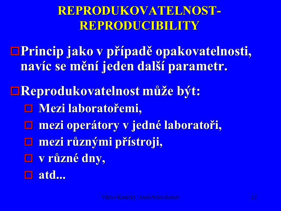 Viktor Kanický: Analytická chemie22 Standardní odchylka a fluktuace špička-špička 55  5  zahrnuje 99% of the populace.