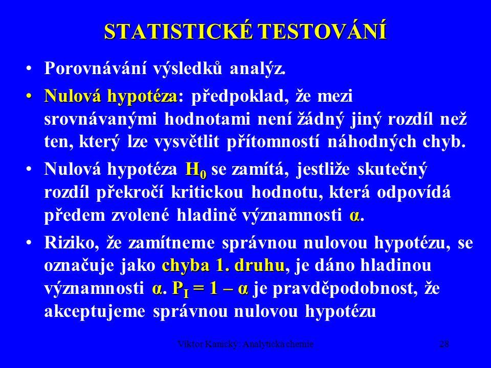 Viktor Kanický: Analytická chemie27 Hladina významnosti a interval spolehlivosti průměru Hladina významnosti α udává pravděpodobnost, že skutečná hodnota parametru neleží uvnitř tohoto 100(1- α)%ního intervalu.