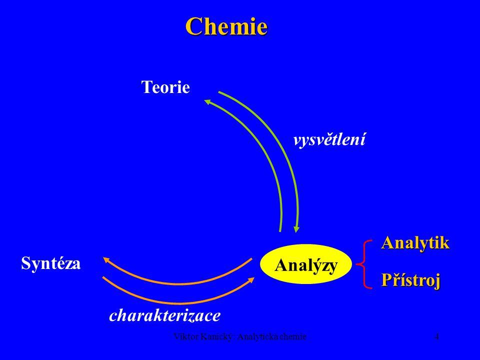 Viktor Kanický: Analytická chemie54 Silné elektrolytySilné elektrolyty –Debye-Hückel: -log  = 0.5115 · z i 2  (I)/[1+  (I)] 25°C, z i – náboj iontu, -log  = 0.5115 · z i 2  (I)/[1+  (I)] 25°C, z i – náboj iontu, I = ½Σc i z i 2 iontová síla I = ½Σc i z i 2 iontová síla platí pro c< 10 -3 mol/l platí pro c< 10 -3 mol/l Limitní D-H vztah: -log y i = 0.5115 z i 2  (I) Limitní D-H vztah: -log y i = 0.5115 z i 2  (I) Slabé elektrolyty (za nepřítomnosti silných elektrolytů)Slabé elektrolyty (za nepřítomnosti silných elektrolytů) – Aktivita = molární koncentrace, platí pro molekuly bez náboje do c < 0,1 mol/l (nedisociované slabé elektrolyty) Neelektrolyty (za přítomnosti silných elektrolytů)Neelektrolyty (za přítomnosti silných elektrolytů) –Pro koncentrace c 0 < 0,5 mol/l a I < 5 je log y 0 = k·I log y 0 = k·I –aktivita neelektrolytů v přítomnosti iontů roste  jejich rozpustnost klesá (tzv.
