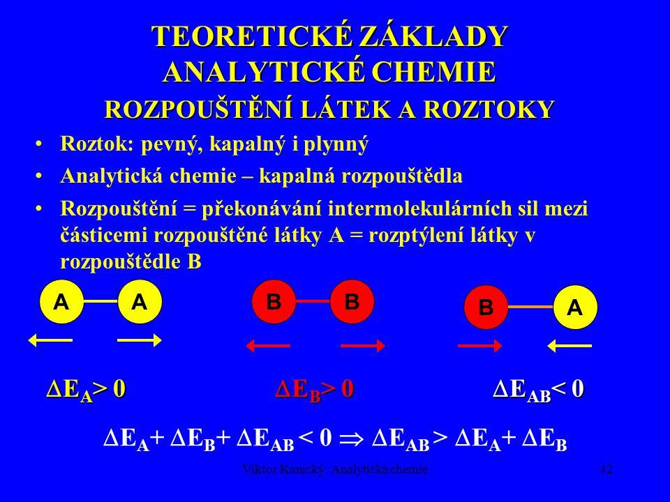 Viktor Kanický: Analytická chemie41 METODA ŘEŠENÍ ANALYTICKÉHO PROBLÉMU znalost chemie daného problému znalost vzorkování a zpracování vzorku použití vhodných separačních metod použití správné kalibrace a standardů výběr nejlepší metody pro měření analytického signálu
