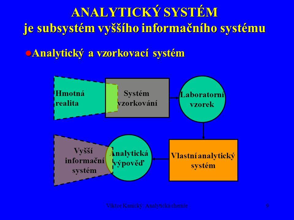 Viktor Kanický: Analytická chemie8 OBECNÝ POSTUP PŘI ANALÝZE Odběr vzorku Odběr vzorku Reprezentativní vzorek Reprezentativní vzorek Homogenní vzorek