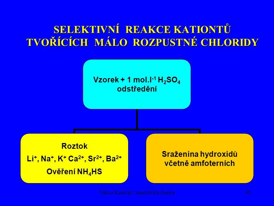 Viktor Kanický: Analytická chemie94 SELEKTIVNÍ REAKCE ALKALICKÝCH KOVŮ A KOVŮ ALKALICKÝCH ZEMIN Mg 2+ : chrpově modrá sraženina (v NaOH) s Magnezonem