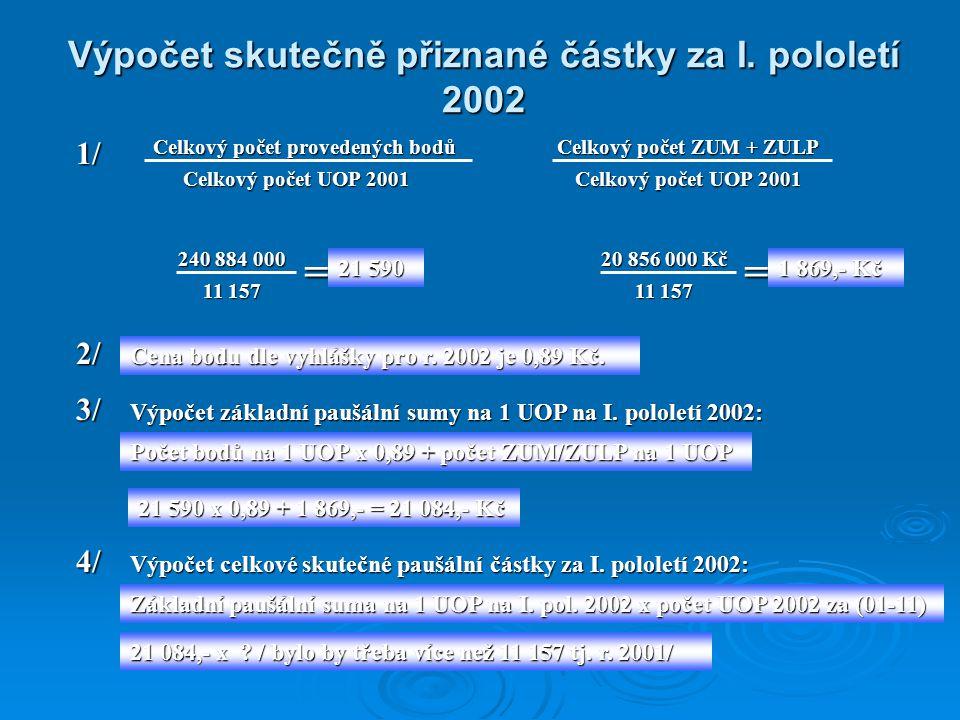 Výpočet skutečně přiznané částky za I. pololetí 2002 Celkový počet provedených bodů 1/ Celkový počet UOP 2001 Celkový počet ZUM + ZULP Celkový počet U