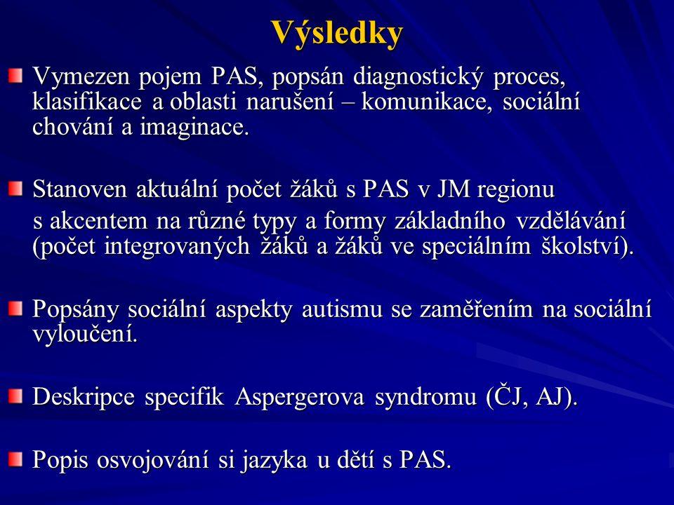 Výsledky Vymezen pojem PAS, popsán diagnostický proces, klasifikace a oblasti narušení – komunikace, sociální chování a imaginace. Stanoven aktuální p