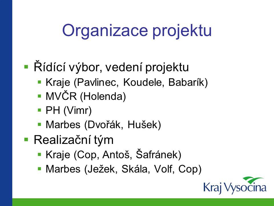 Organizace projektu  Řídící výbor, vedení projektu  Kraje (Pavlinec, Koudele, Babarík)  MVČR (Holenda)  PH (Vimr)  Marbes (Dvořák, Hušek)  Reali