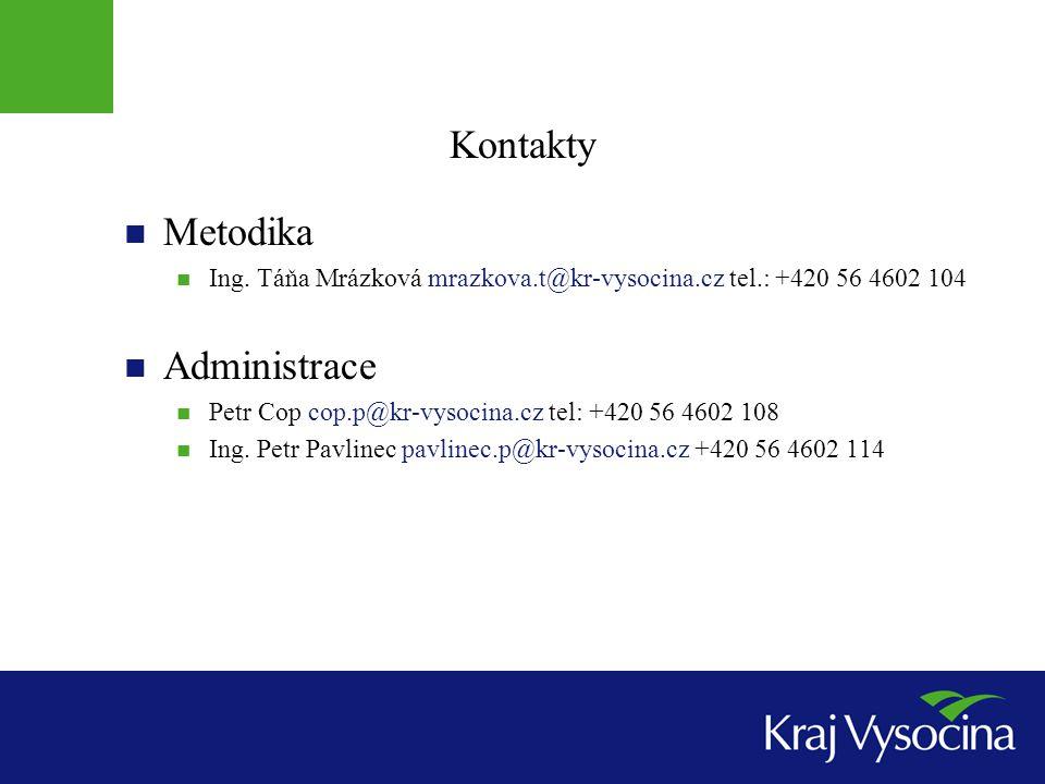 Kontakty Metodika Ing. Táňa Mrázková mrazkova.t@kr-vysocina.cz tel.: +420 56 4602 104 Administrace Petr Cop cop.p@kr-vysocina.cz tel: +420 56 4602 108
