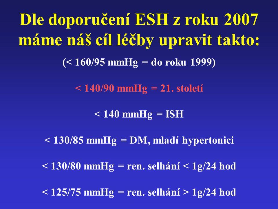 Dle doporučení ESH z roku 2007 máme náš cíl léčby upravit takto: (< 160/95 mmHg = do roku 1999) < 140/90 mmHg = 21. století < 140 mmHg = ISH < 130/85