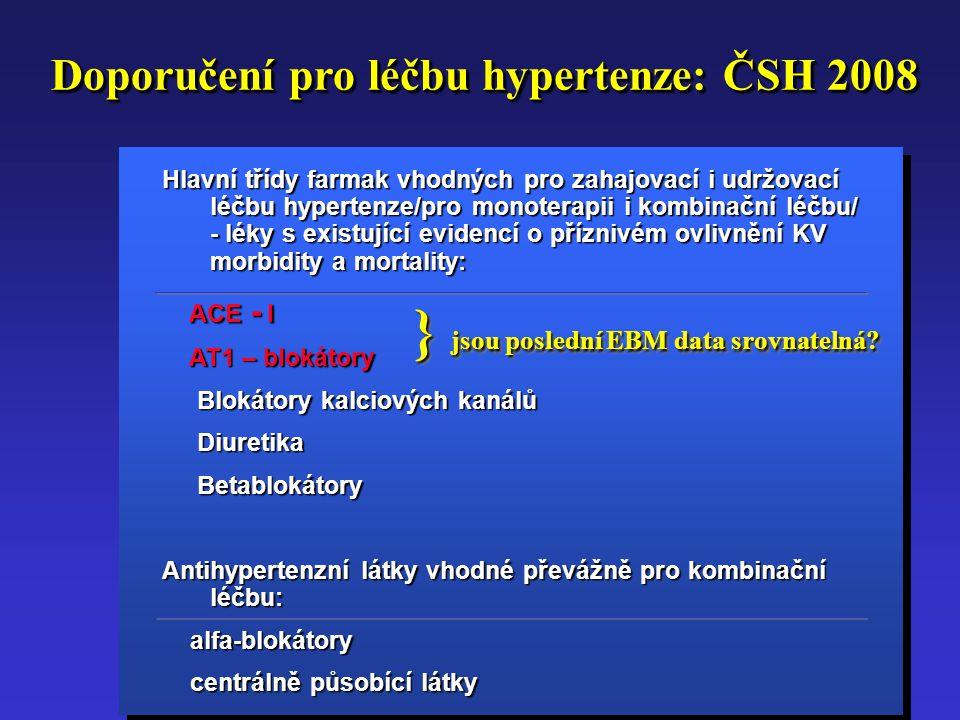 Doporučení pro léčbu hypertenze: ČSH 2008 Hlavní třídy farmak vhodných pro zahajovací i udržovací léčbu hypertenze/pro monoterapii i kombinační léčbu/