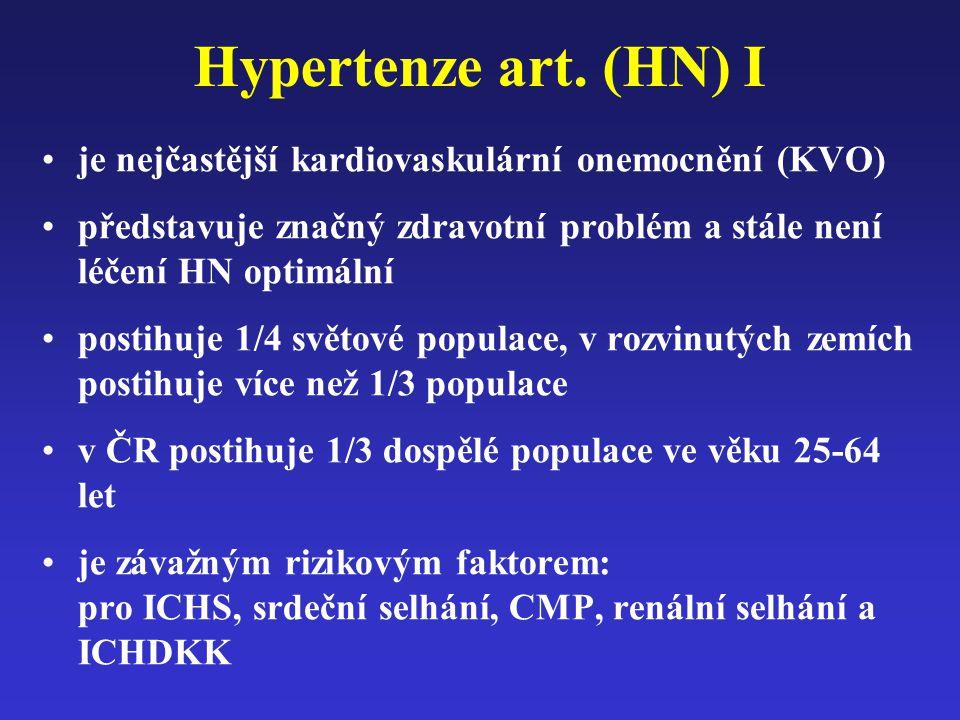 Hypertenze art. (HN) I je nejčastější kardiovaskulární onemocnění (KVO) představuje značný zdravotní problém a stále není léčení HN optimální postihuj