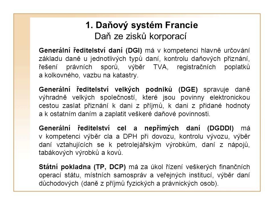 1. Daňový systém Francie Daň ze zisků korporací Generální ředitelství daní (DGI) má v kompetenci hlavně určování základu daně u jednotlivých typů daní