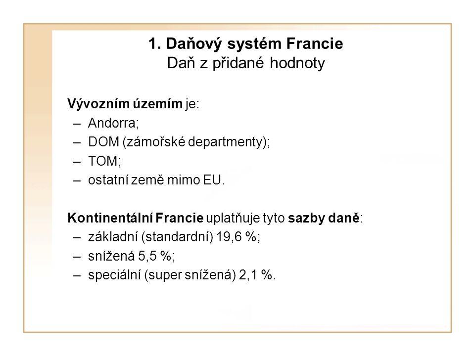 1. Daňový systém Francie Daň z přidané hodnoty Vývozním územím je: –Andorra; –DOM (zámořské departmenty); –TOM; –ostatní země mimo EU. Kontinentální F