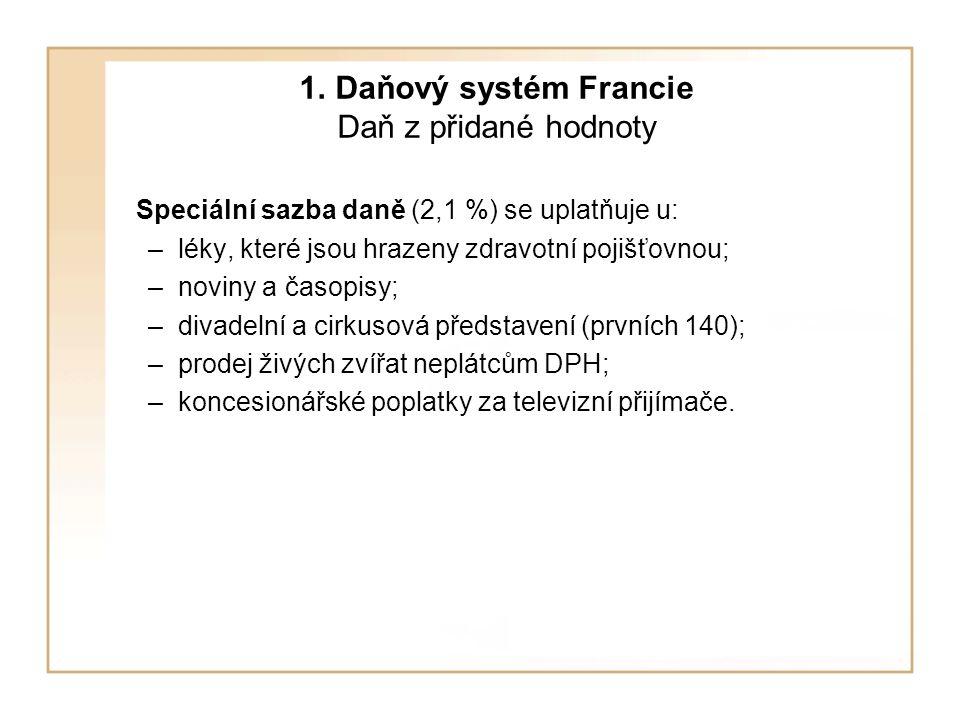 1. Daňový systém Francie Daň z přidané hodnoty Speciální sazba daně (2,1 %) se uplatňuje u: –léky, které jsou hrazeny zdravotní pojišťovnou; –noviny a