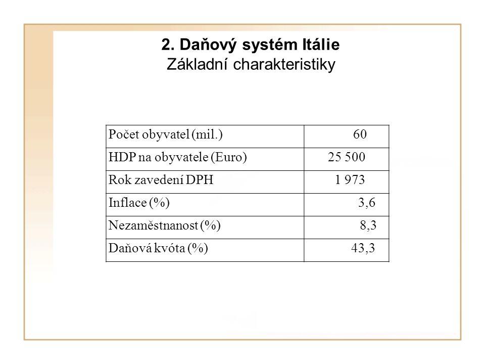 2. Daňový systém Itálie Základní charakteristiky Počet obyvatel (mil.) 60 HDP na obyvatele (Euro)25 500 Rok zavedení DPH 1 973 Inflace (%) 3,6 Nezaměs