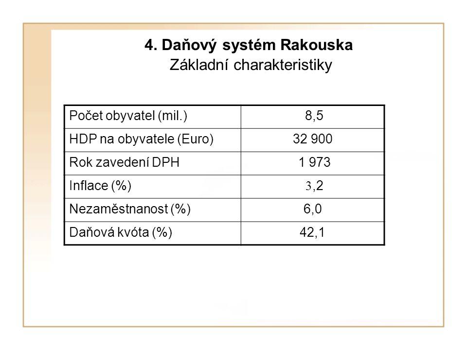 4. Daňový systém Rakouska Základní charakteristiky Počet obyvatel (mil.) 8,5 HDP na obyvatele (Euro)32 900 Rok zavedení DPH 1 973 Inflace (%) 3,2 Neza