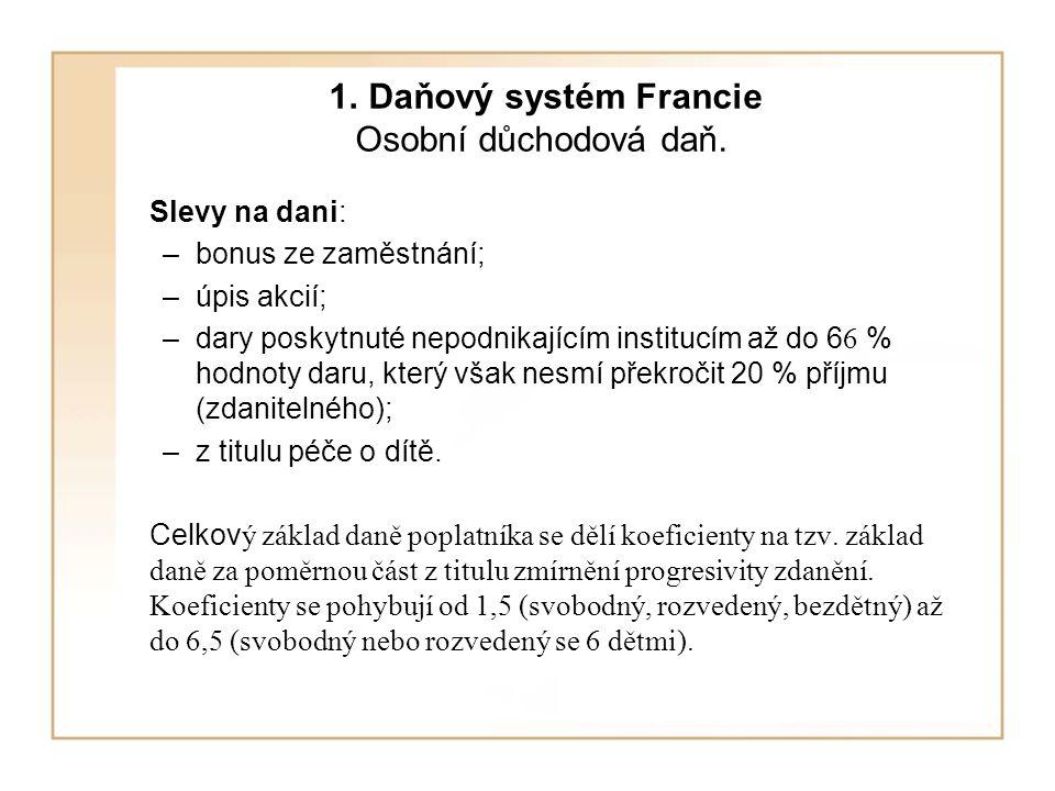 4.Daňový systém Rakouska Daň z přidané hodnoty Uplatňují se tyto sazby daně: –10 %, tzv.