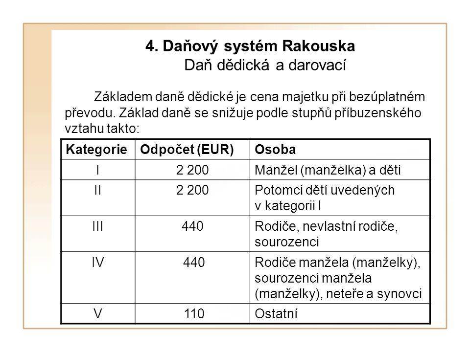 4. Daňový systém Rakouska Daň dědická a darovací Základem daně dědické je cena majetku při bezúplatném převodu. Základ daně se snižuje podle stupňů př