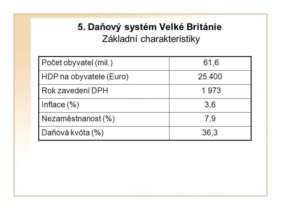 5. Daňový systém Velké Británie Základní charakteristiky Počet obyvatel (mil.) 61,6 HDP na obyvatele (Euro)25 400 Rok zavedení DPH 1 973 Inflace (%)3,