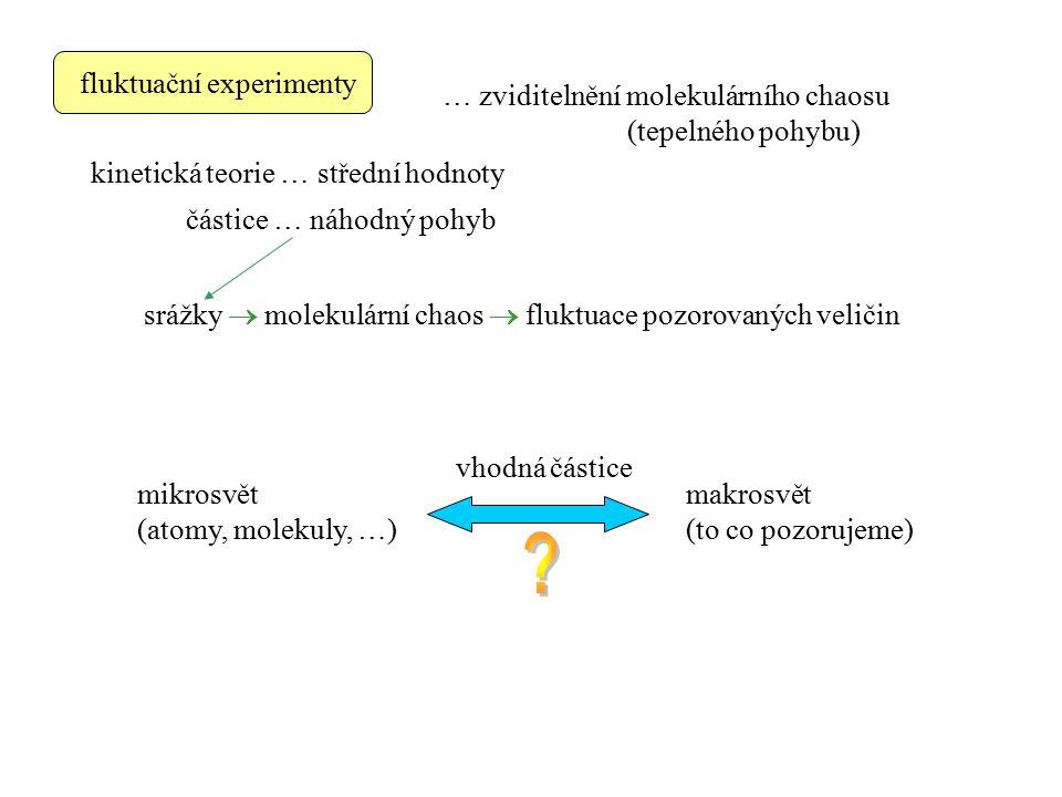 fluktuační experimenty kinetická teorie … střední hodnoty částice … náhodný pohyb srážky  molekulární chaos  fluktuace pozorovaných veličin … zviditelnění molekulárního chaosu (tepelného pohybu) mikrosvět (atomy, molekuly, …) makrosvět (to co pozorujeme) vhodná částice