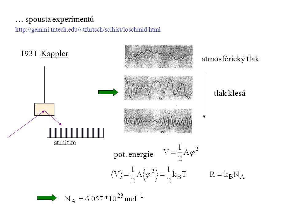 1931 Kappler … spousta experimentů http://gemini.tntech.edu/~tfurtsch/scihist/loschmid.html stínítko atmosférický tlak tlak klesá pot.