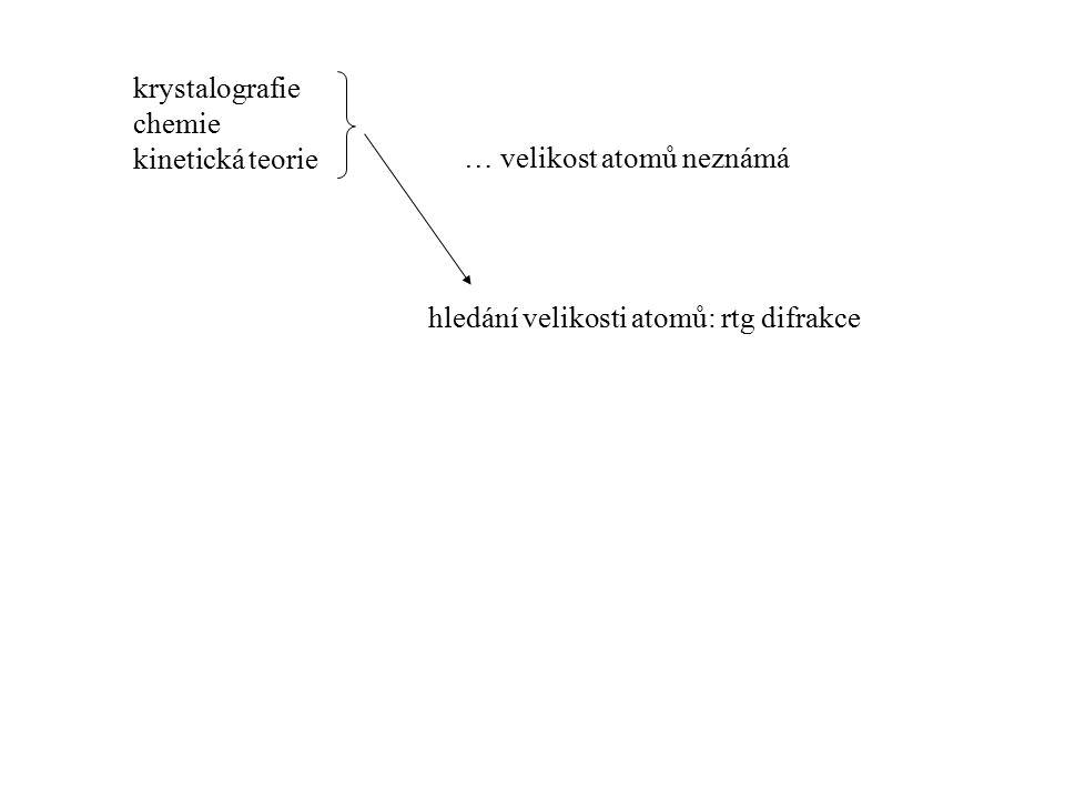 krystalografie chemie kinetická teorie … velikost atomů neznámá hledání velikosti atomů: rtg difrakce