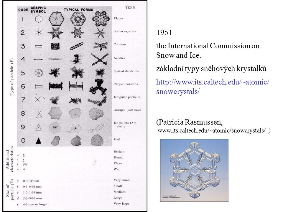 René Hauy … otec moderní krystalografie … islandský živec … stejné částečky (stejné úhly, plochy) 1781 … prezentace pro fr.