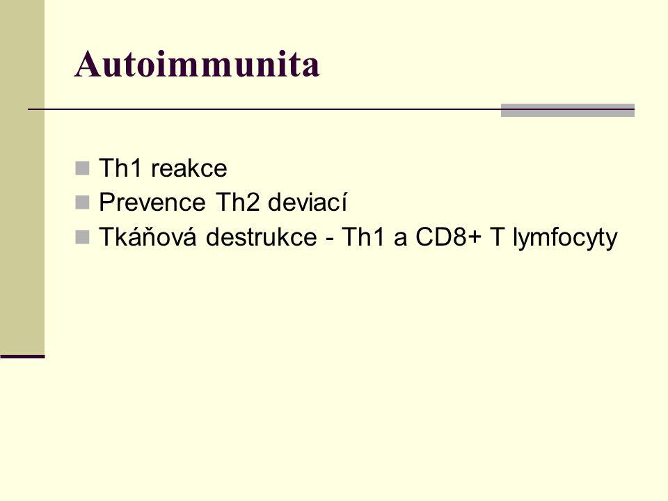 Autoimmunita Th1 reakce Prevence Th2 deviací Tkáňová destrukce - Th1 a CD8+ T lymfocyty