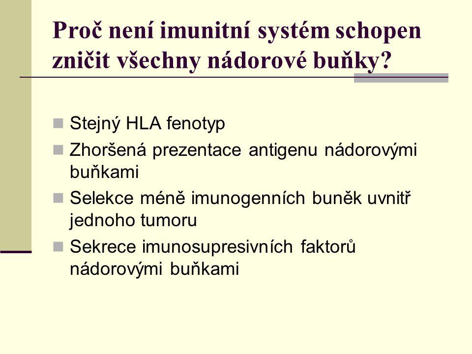 Proč není imunitní systém schopen zničit všechny nádorové buňky? Stejný HLA fenotyp Zhoršená prezentace antigenu nádorovými buňkami Selekce méně imuno