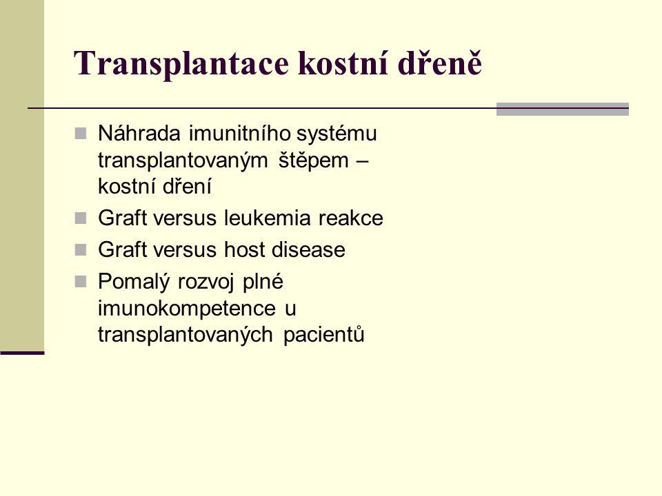 Transplantace kostní dřeně Náhrada imunitního systému transplantovaným štěpem – kostní dření Graft versus leukemia reakce Graft versus host disease Po