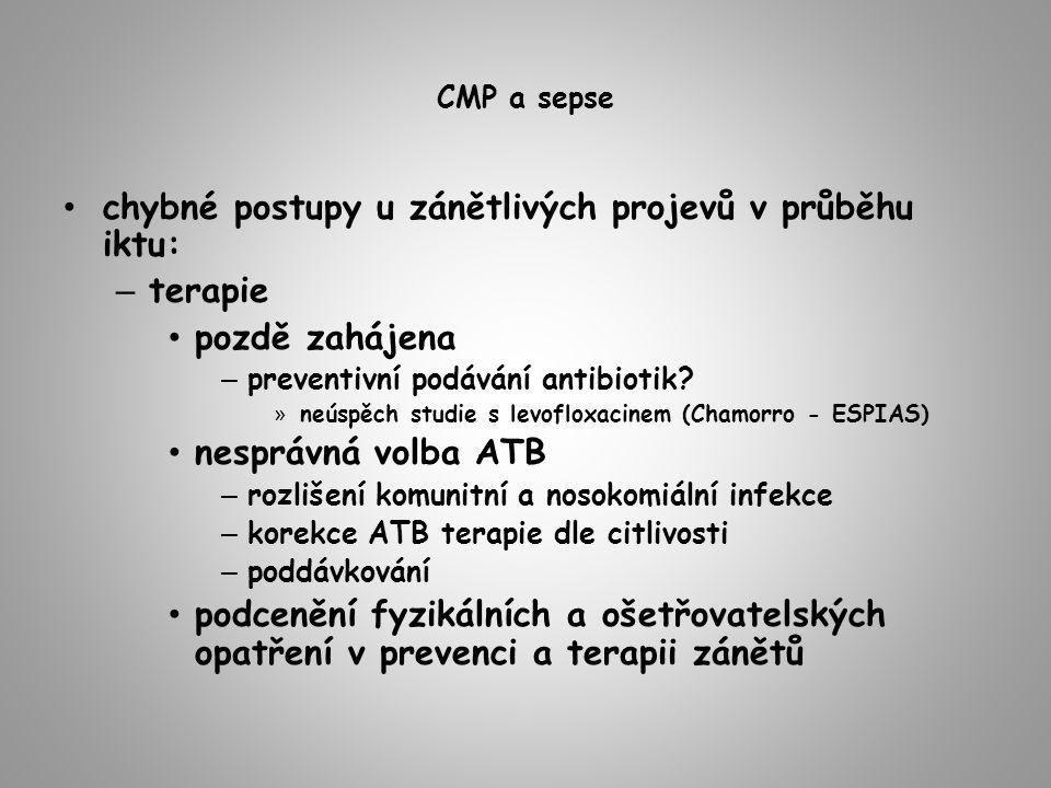 CMP a sepse chybné postupy u zánětlivých projevů v průběhu iktu: – terapie pozdě zahájena – preventivní podávání antibiotik.