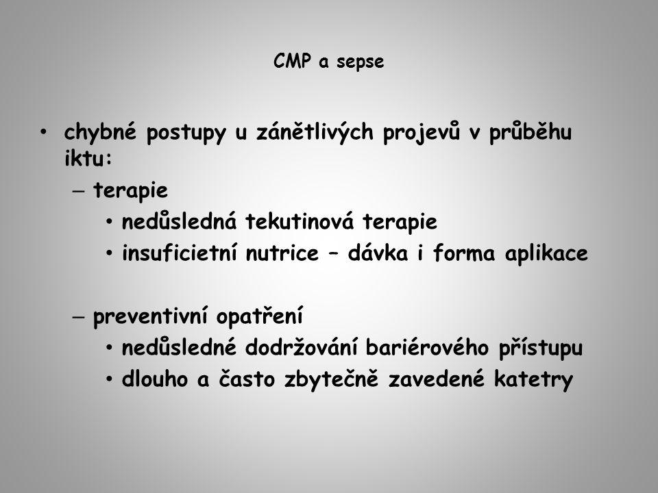 CMP a sepse chybné postupy u zánětlivých projevů v průběhu iktu: – terapie nedůsledná tekutinová terapie insuficietní nutrice – dávka i forma aplikace – preventivní opatření nedůsledné dodržování bariérového přístupu dlouho a často zbytečně zavedené katetry