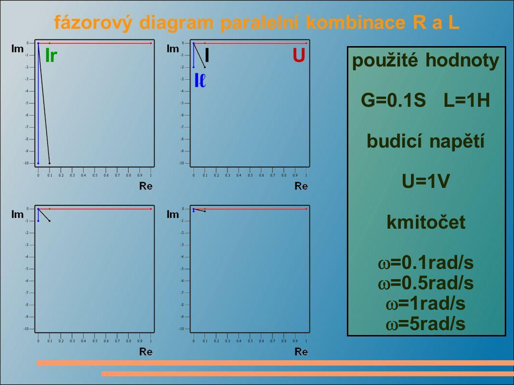 časový průběh napětí paralelní kombinace R a L G=1S, L=1H, f=0.05Hz (nahoře), f=1Hz (dole) I Ir IℓIℓ