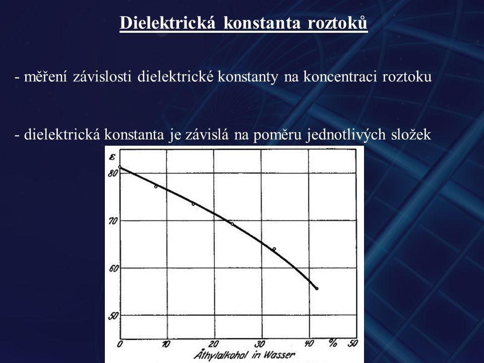 Dielektrická konstanta roztoků - měření závislosti dielektrické konstanty na koncentraci roztoku - dielektrická konstanta je závislá na poměru jednotlivých složek